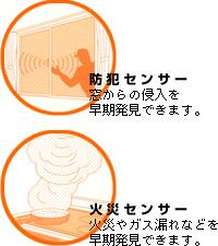 防犯センサー:窓からの侵入を早期発見できます。 火災センサー:火災やガス漏れなどを早期発見できます。